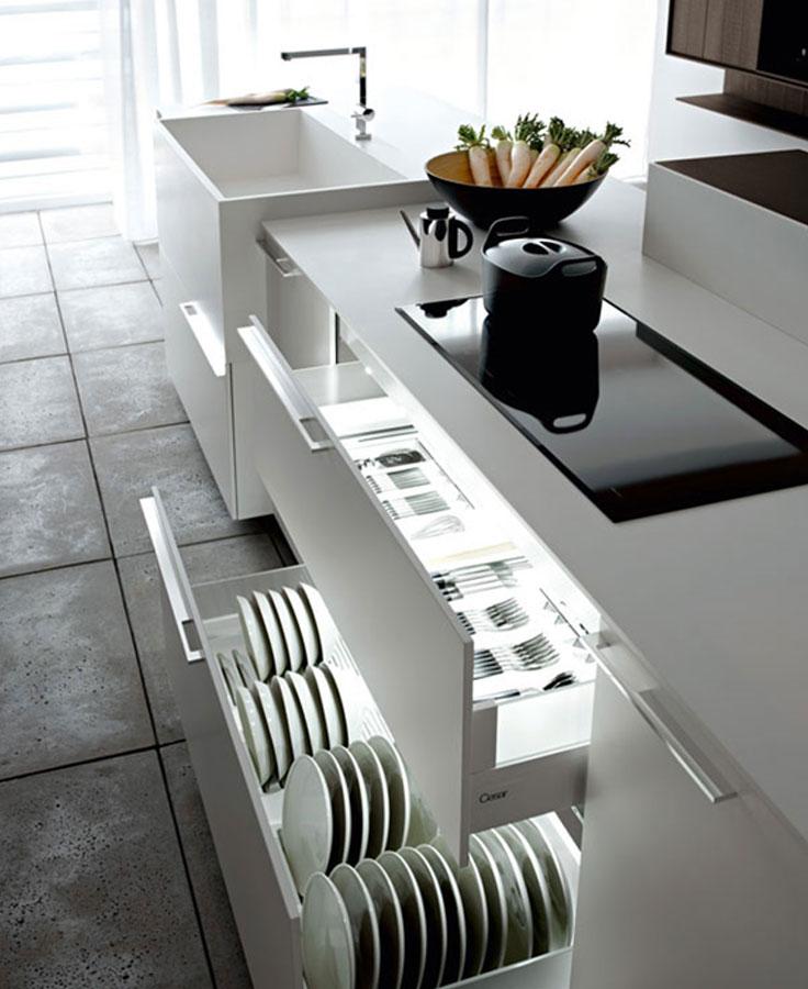 Ultimate Kitchen Design Trends for 2015