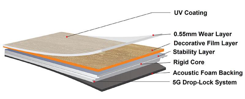 SPC tile structure.